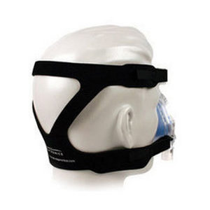 Respironics Premium Headgear